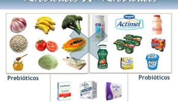 dieta para la diabetes oluf pedersen